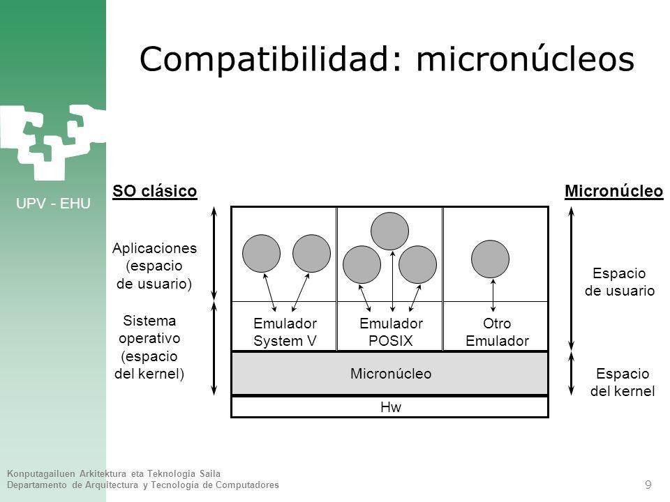 Compatibilidad: micronúcleos