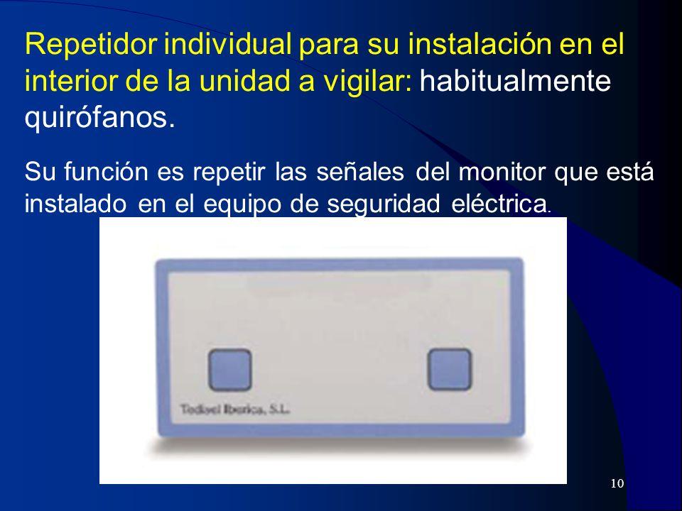 Repetidor individual para su instalación en el interior de la unidad a vigilar: habitualmente quirófanos.