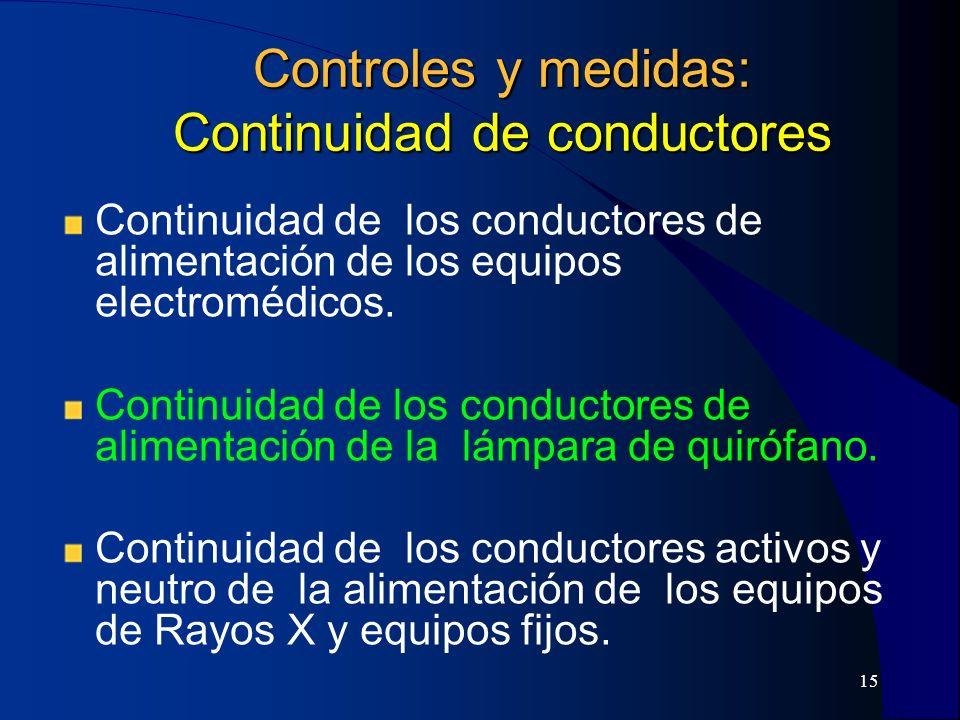Controles y medidas: Continuidad de conductores