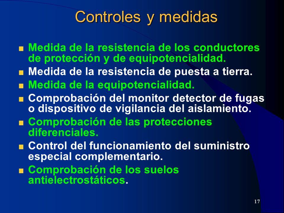 Controles y medidas Medida de la resistencia de los conductores de protección y de equipotencialidad.