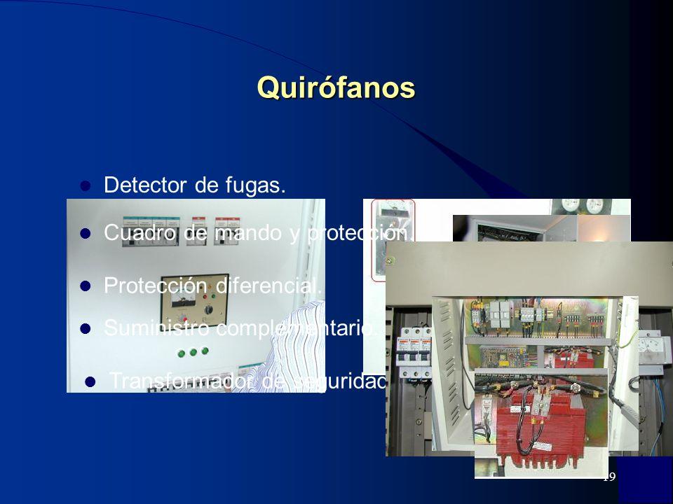 Quirófanos Detector de fugas. Cuadro de mando y protección.