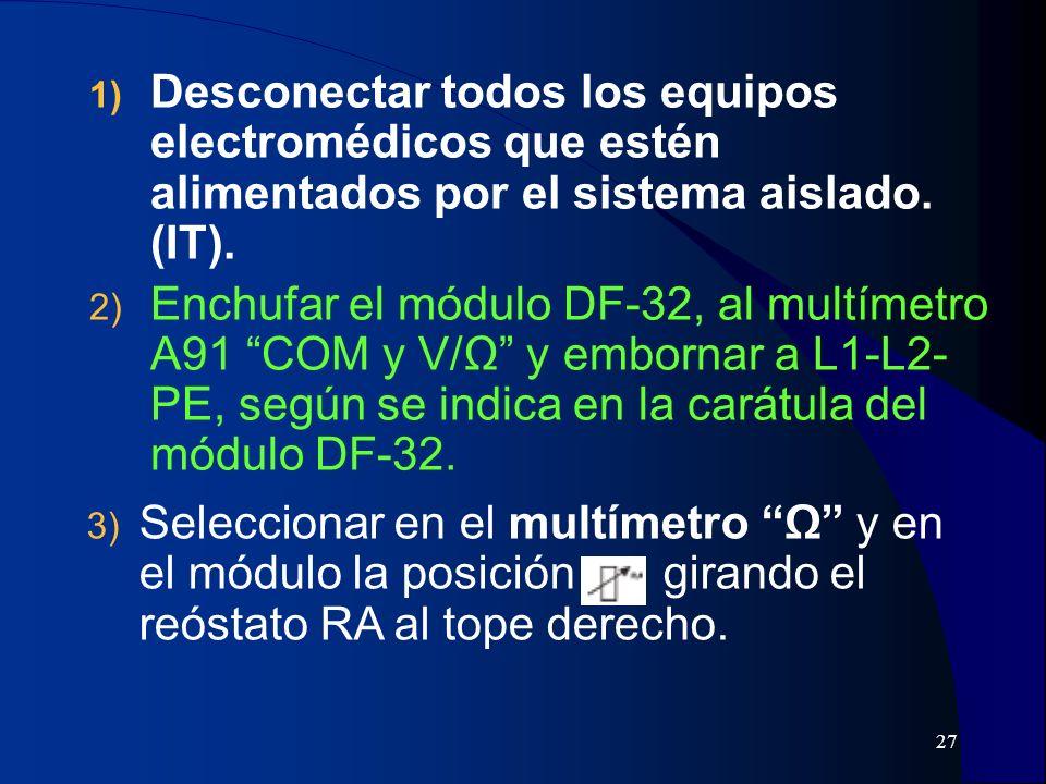 Desconectar todos los equipos electromédicos que estén alimentados por el sistema aislado. (IT).