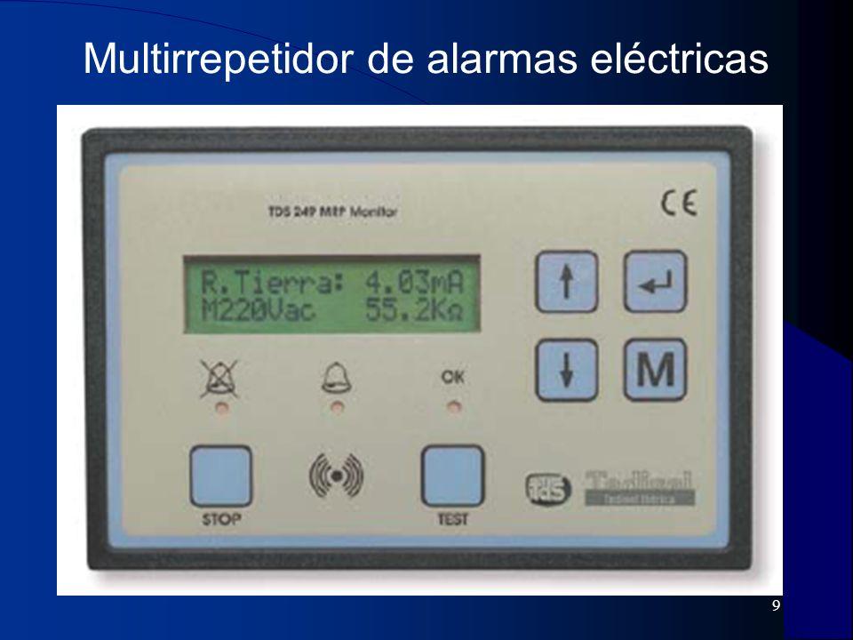 Multirrepetidor de alarmas eléctricas