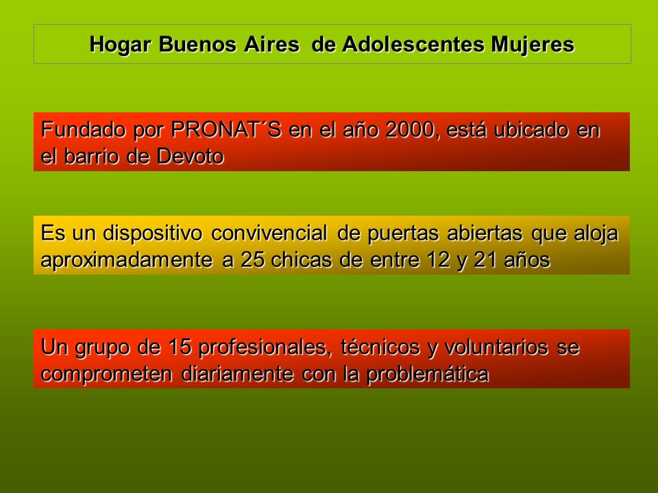 Hogar Buenos Aires de Adolescentes Mujeres