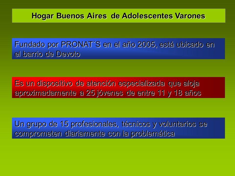 Hogar Buenos Aires de Adolescentes Varones