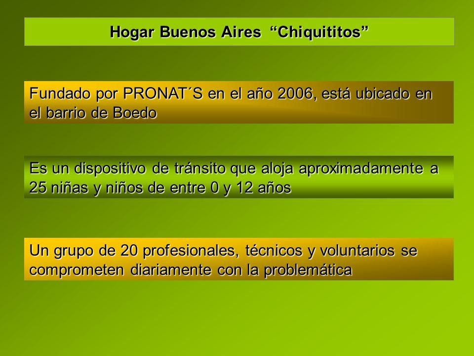Hogar Buenos Aires Chiquititos
