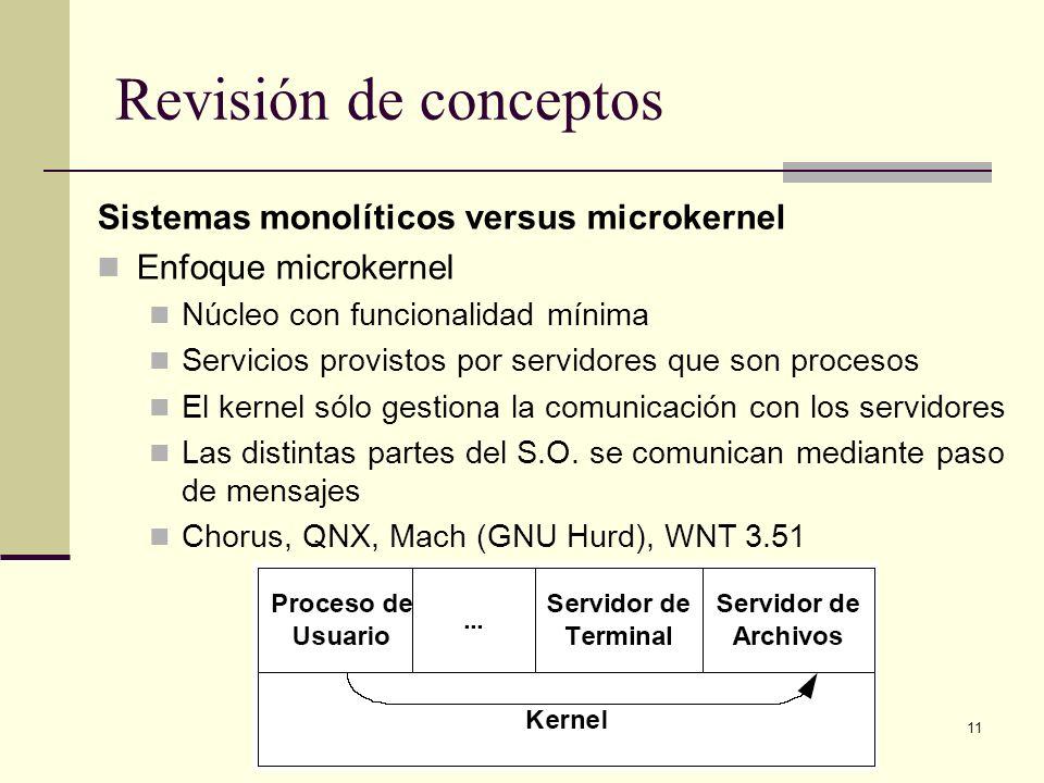 Revisión de conceptos Sistemas monolíticos versus microkernel