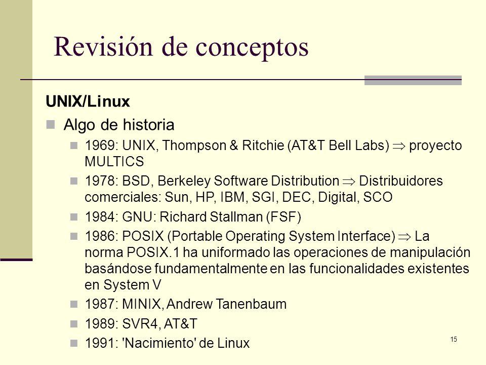Revisión de conceptos UNIX/Linux Algo de historia