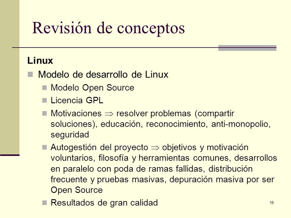 Revisión de conceptos Linux Modelo de desarrollo de Linux