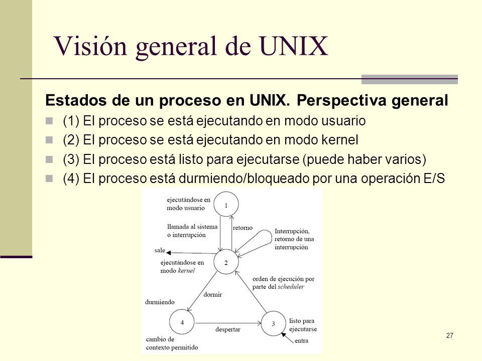 Visión general de UNIX Estados de un proceso en UNIX. Perspectiva general. (1) El proceso se está ejecutando en modo usuario.