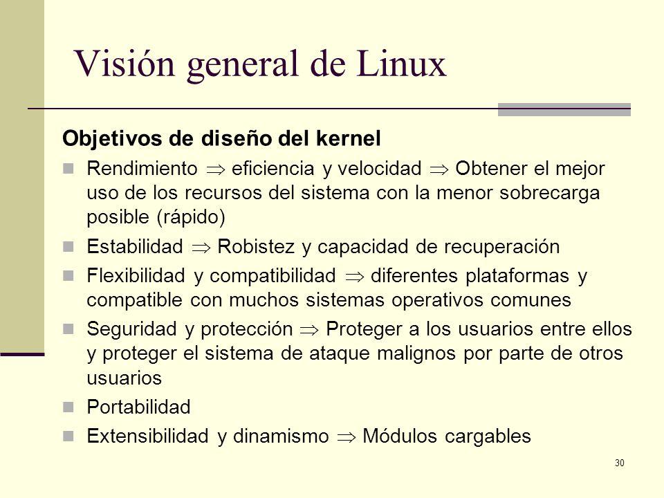Visión general de Linux