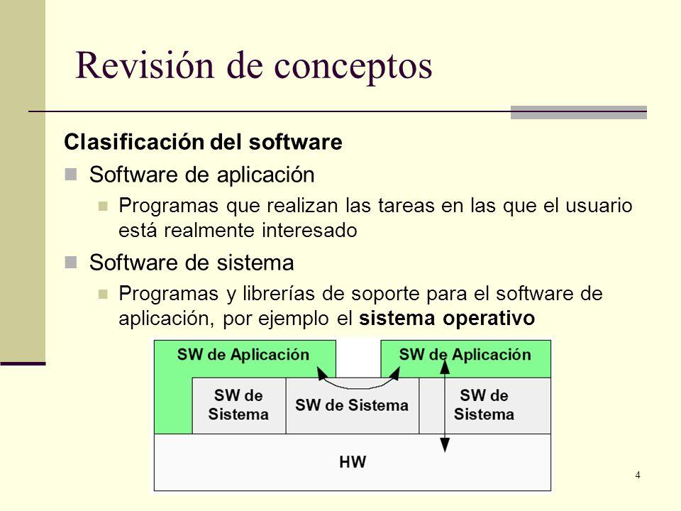 Revisión de conceptos Clasificación del software