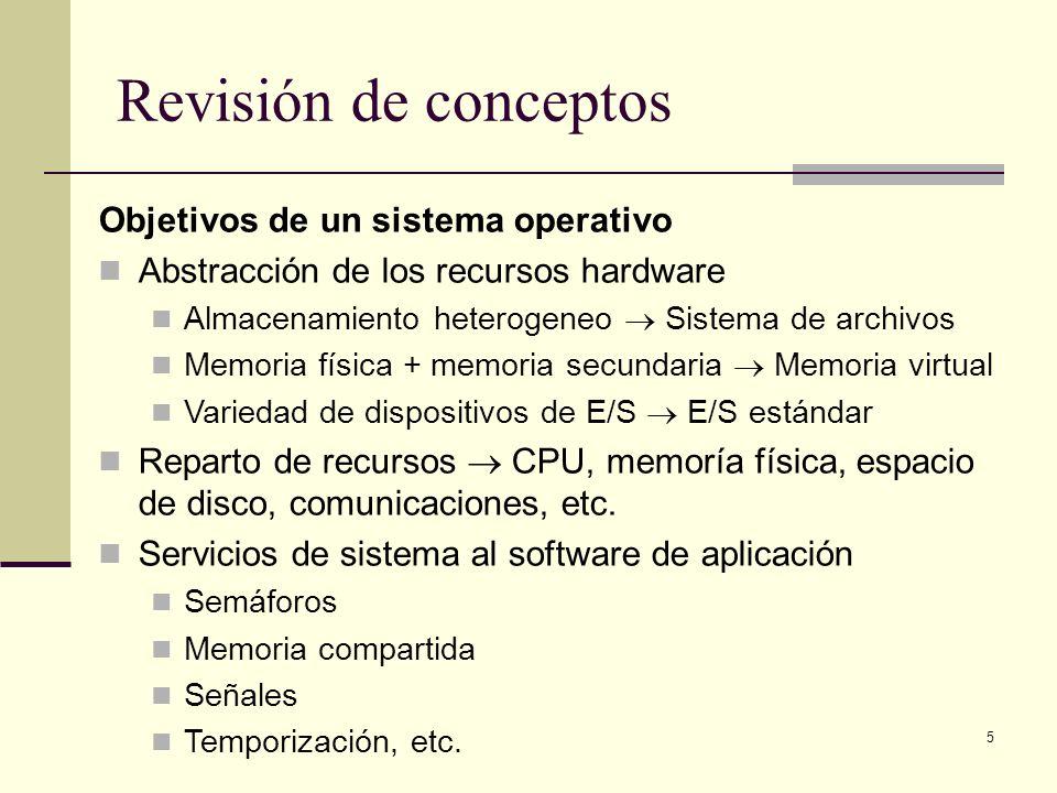 Revisión de conceptos Objetivos de un sistema operativo