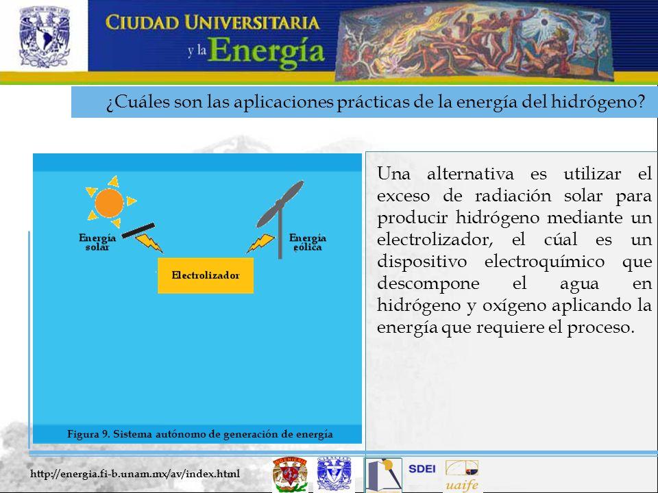 ¿Cuáles son las aplicaciones prácticas de la energía del hidrógeno