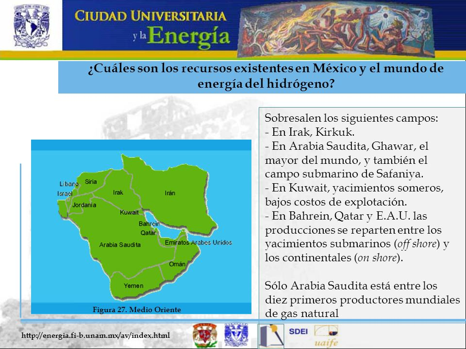 ¿Cuáles son los recursos existentes en México y el mundo de energía del hidrógeno