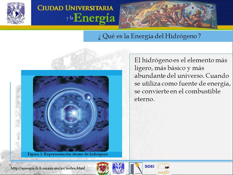 ¿ Qué es la Energía del Hidrógeno