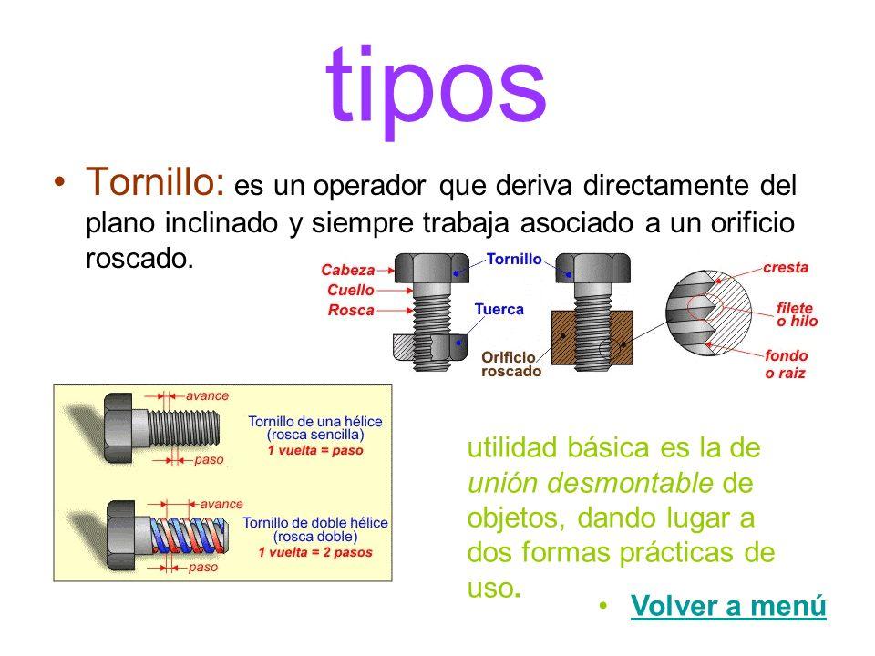 tipos Tornillo: es un operador que deriva directamente del plano inclinado y siempre trabaja asociado a un orificio roscado.
