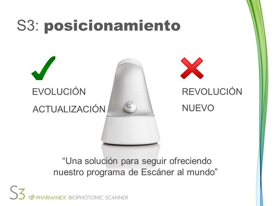 S3: posicionamiento 2. Dispositivo
