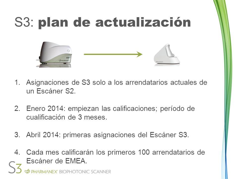 S3: plan de actualización