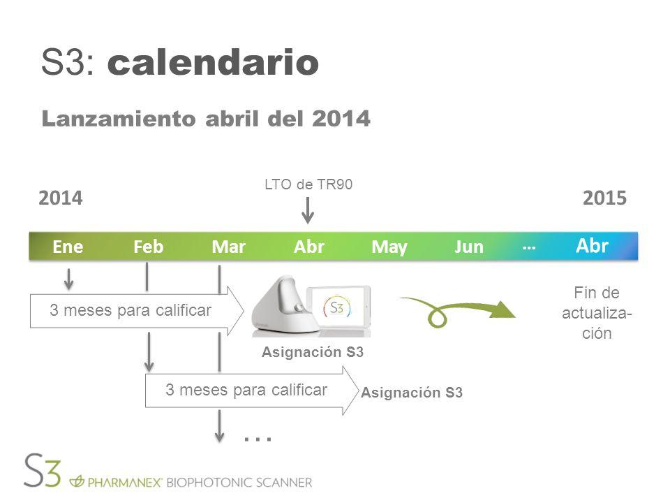 S3: calendario … Lanzamiento abril del 2014 2014 2015 Jun May Abr Mar