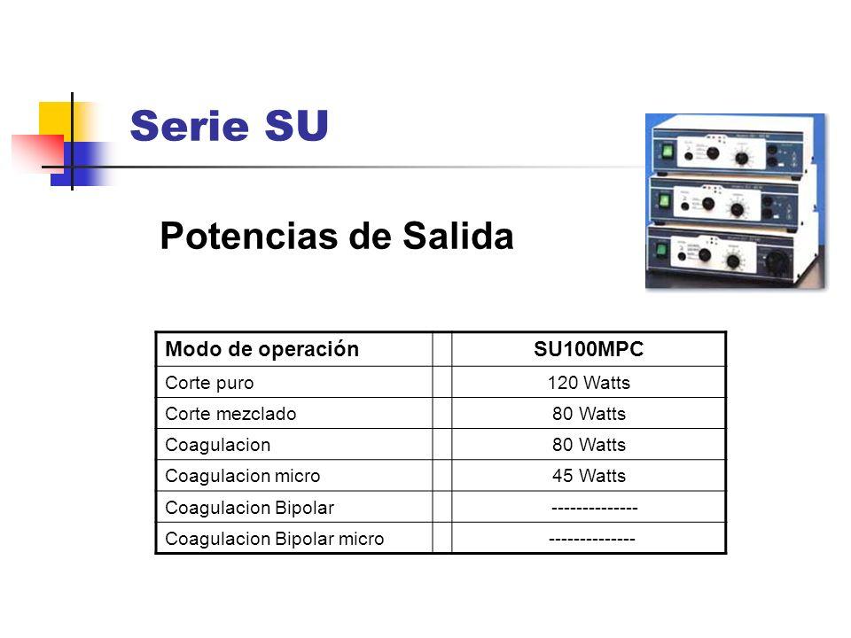 Serie SU Potencias de Salida Modo de operación SU100MPC Corte puro