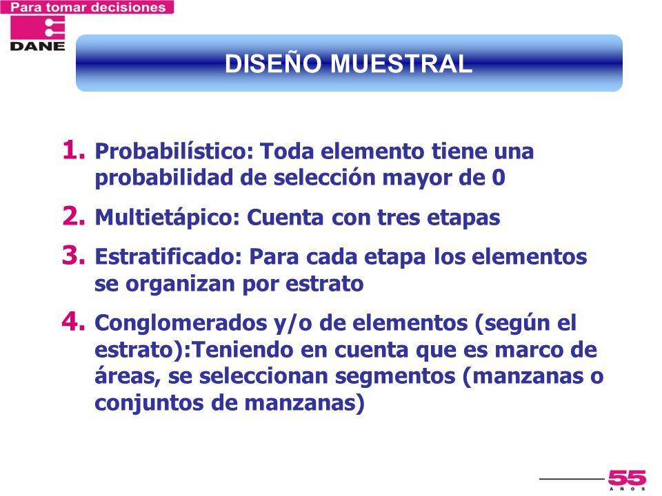 DISEÑO MUESTRAL Probabilístico: Toda elemento tiene una probabilidad de selección mayor de 0. Multietápico: Cuenta con tres etapas.