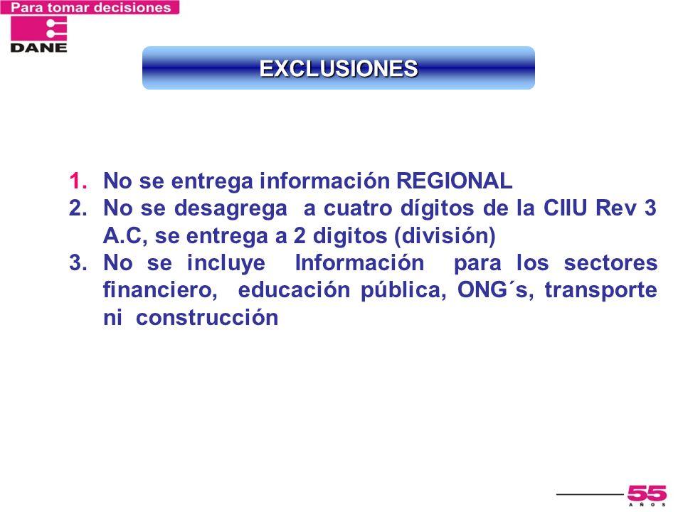 EXCLUSIONES No se entrega información REGIONAL. No se desagrega a cuatro dígitos de la CIIU Rev 3 A.C, se entrega a 2 digitos (división)