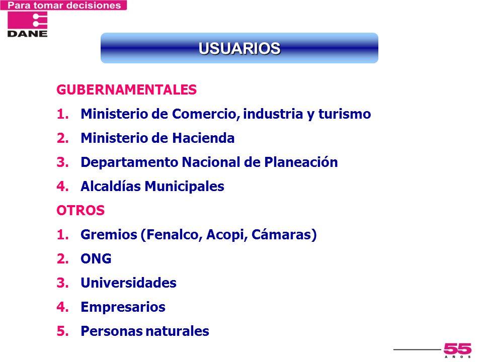 USUARIOS GUBERNAMENTALES Ministerio de Comercio, industria y turismo
