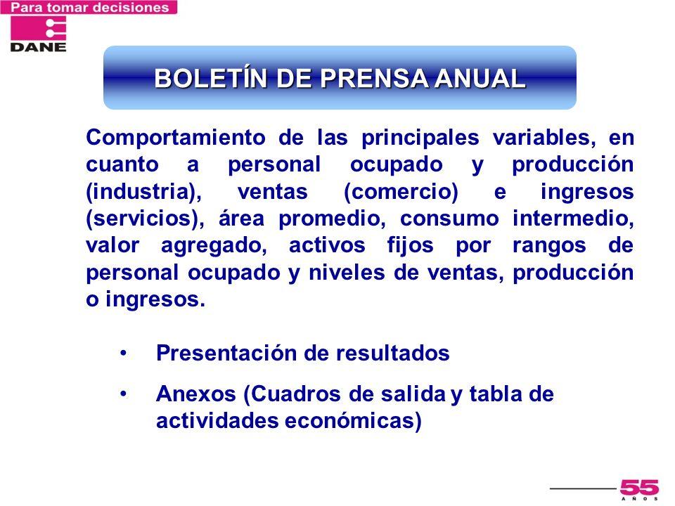 BOLETÍN DE PRENSA ANUAL