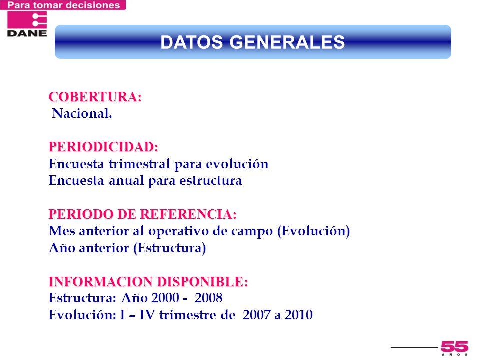 DATOS GENERALES COBERTURA: Nacional. PERIODICIDAD: