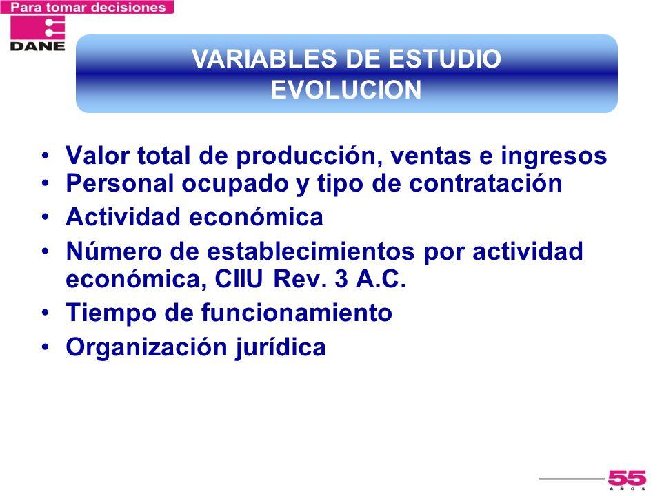 VARIABLES DE ESTUDIO EVOLUCION. Valor total de producción, ventas e ingresos. Personal ocupado y tipo de contratación.
