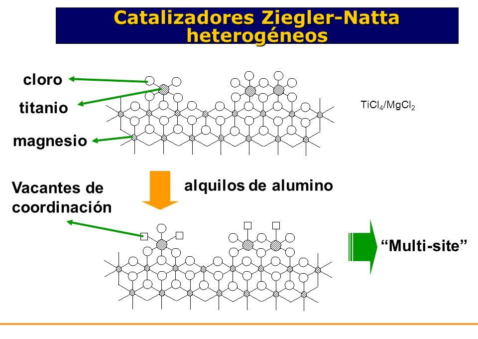 Catalizadores Ziegler-Natta heterogéneos