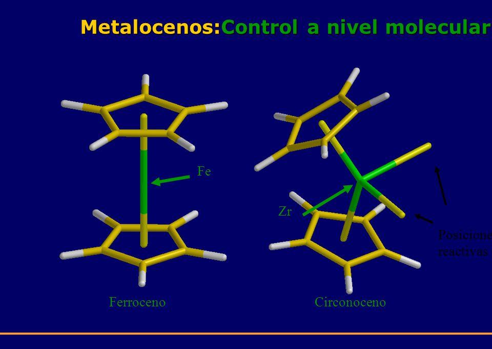 Metalocenos:Control a nivel molecular