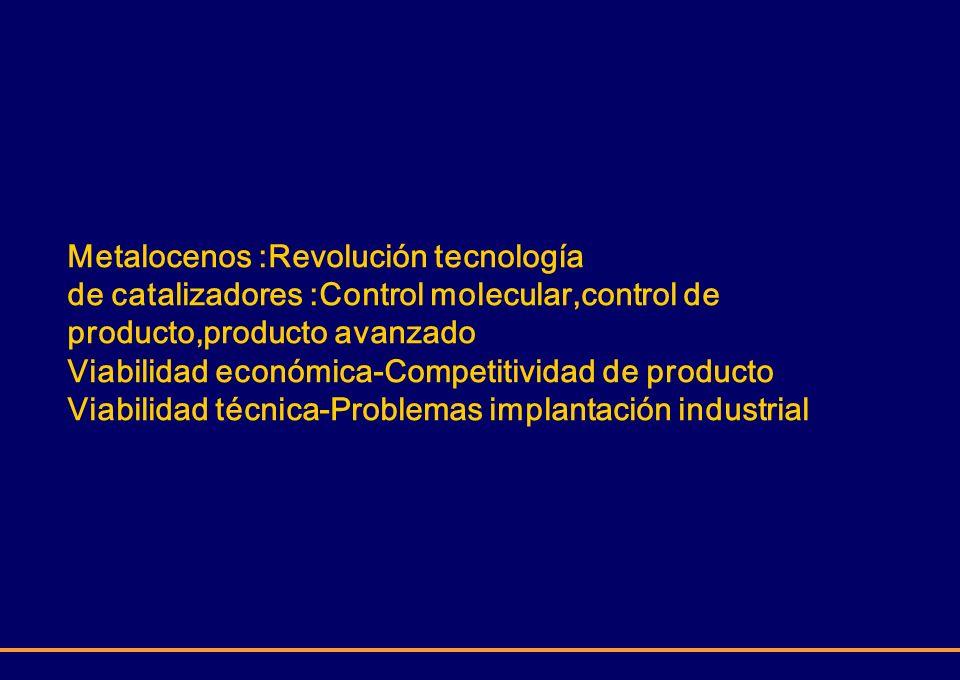 Metalocenos :Revolución tecnología