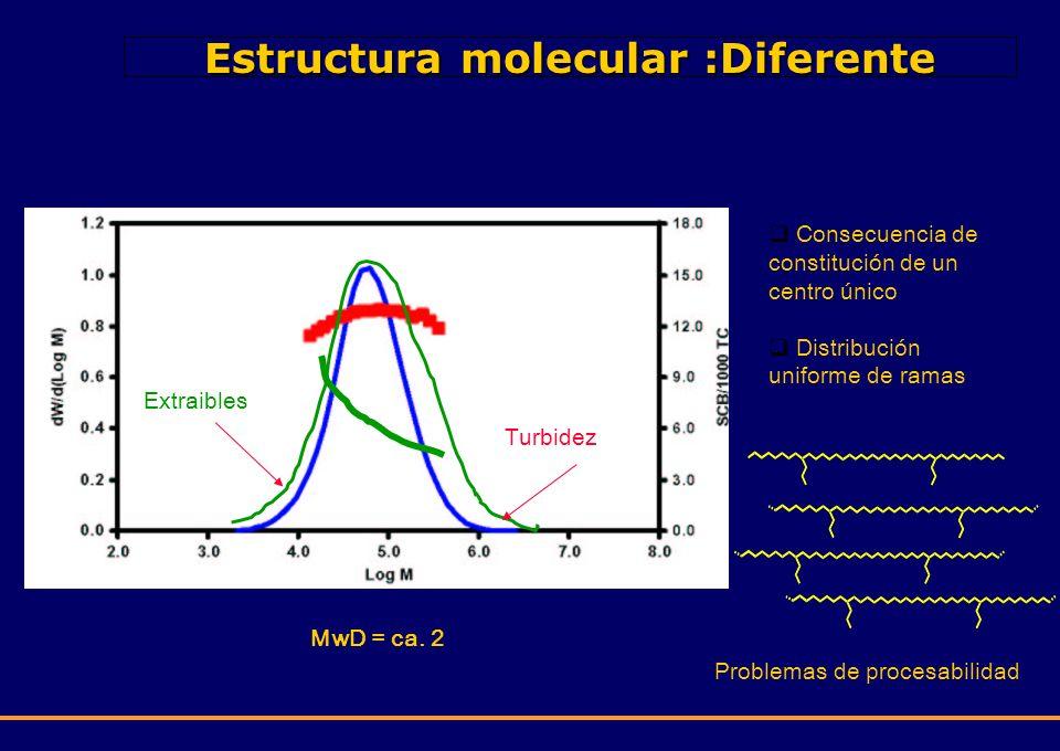 Estructura molecular :Diferente