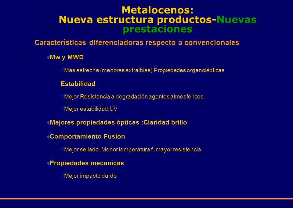 Metalocenos: Nueva estructura productos-Nuevas prestaciones