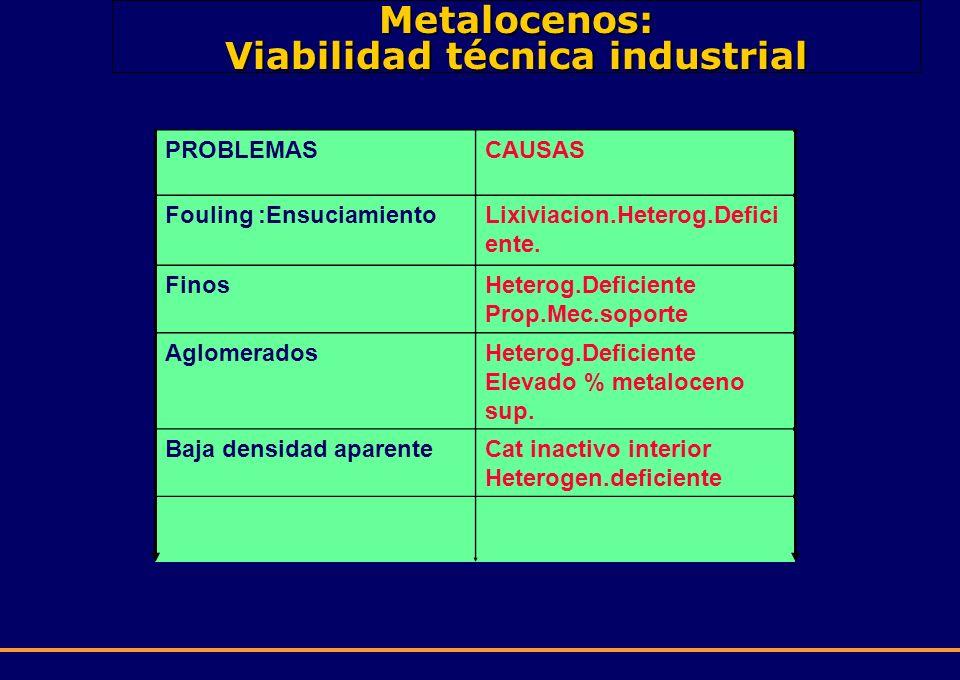 Metalocenos: Viabilidad técnica industrial