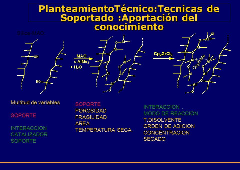 PlanteamientoTécnico:Tecnicas de Soportado :Aportación del conocimiento