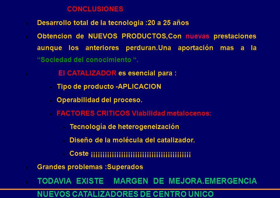 CONCLUSIONES Desarrollo total de la tecnologia :20 a 25 años.