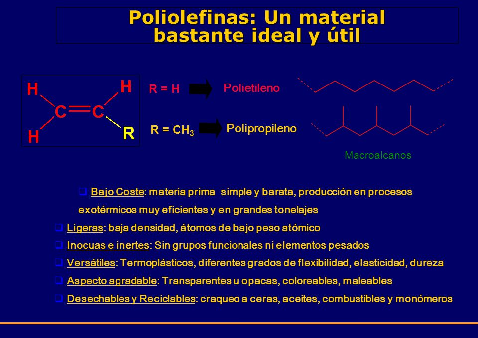 Poliolefinas: Un material bastante ideal y útil
