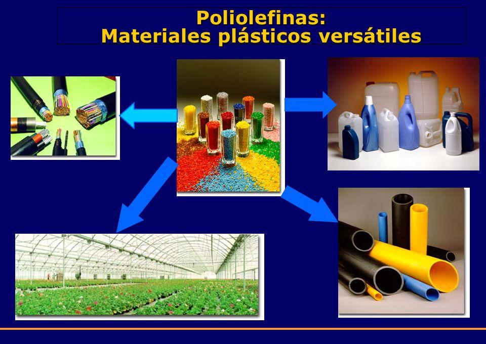 Poliolefinas: Materiales plásticos versátiles