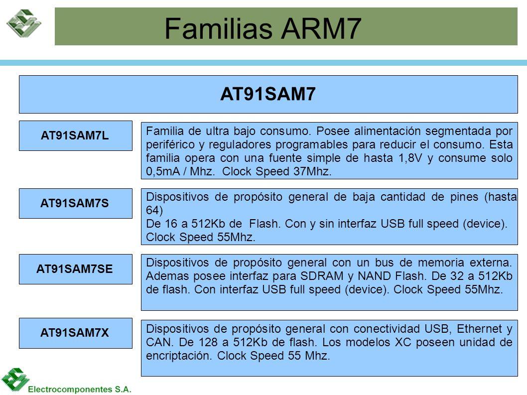 Familias ARM7 AT91SAM7 AT91SAM7L