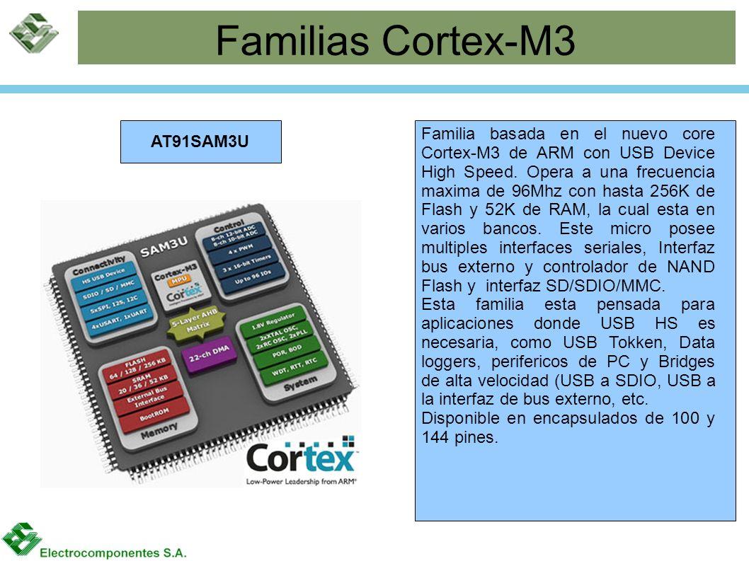 Familias Cortex-M3 AT91SAM3U.