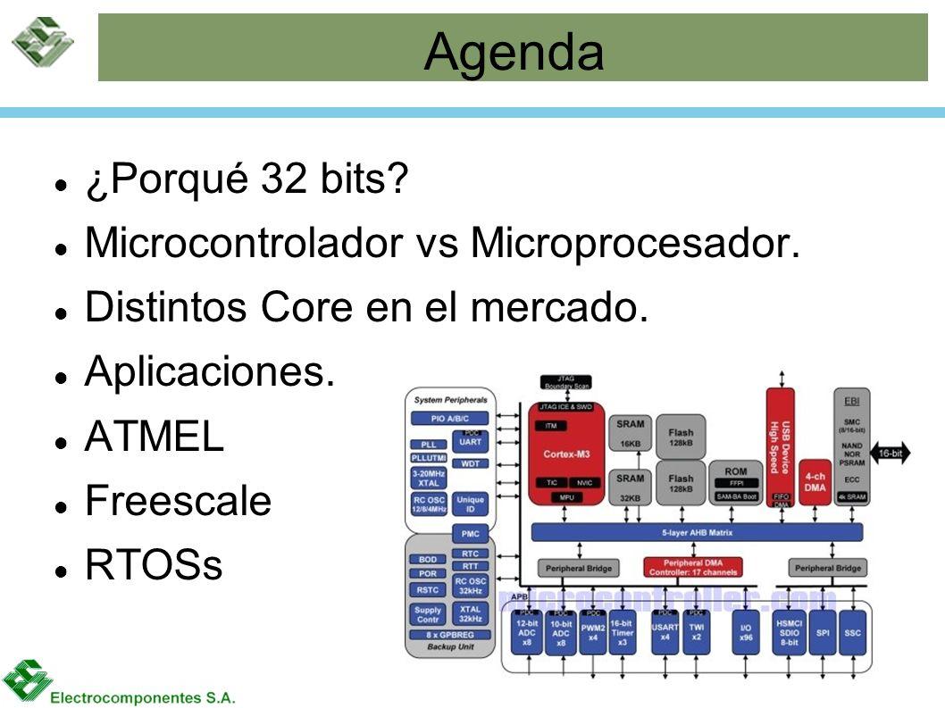 Agenda ¿Porqué 32 bits Microcontrolador vs Microprocesador.