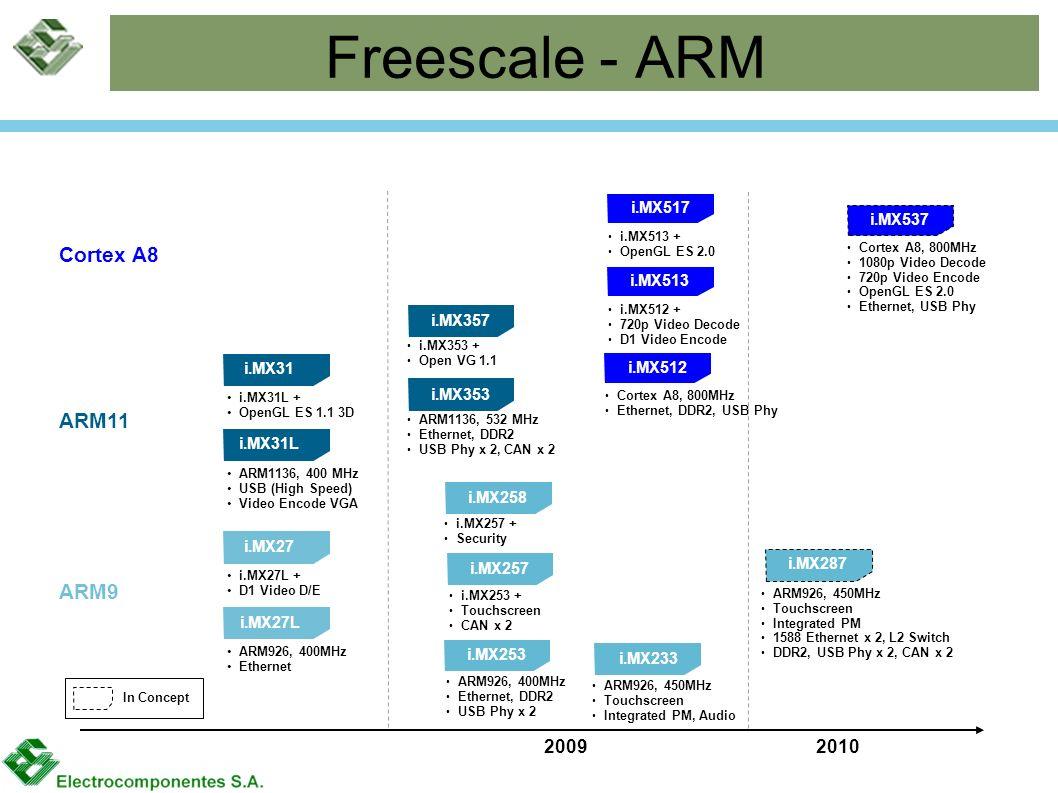 Freescale - ARM Cortex A8 ARM11 ARM9 2009 2010 i.MX517 i.MX537 i.MX513