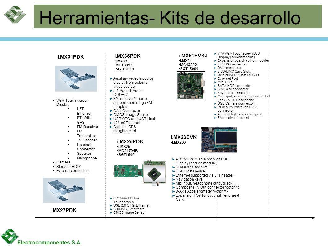 Herramientas- Kits de desarrollo