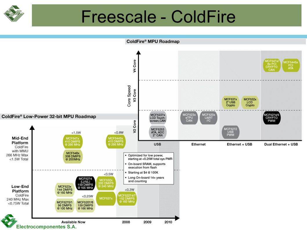 Freescale - ColdFire