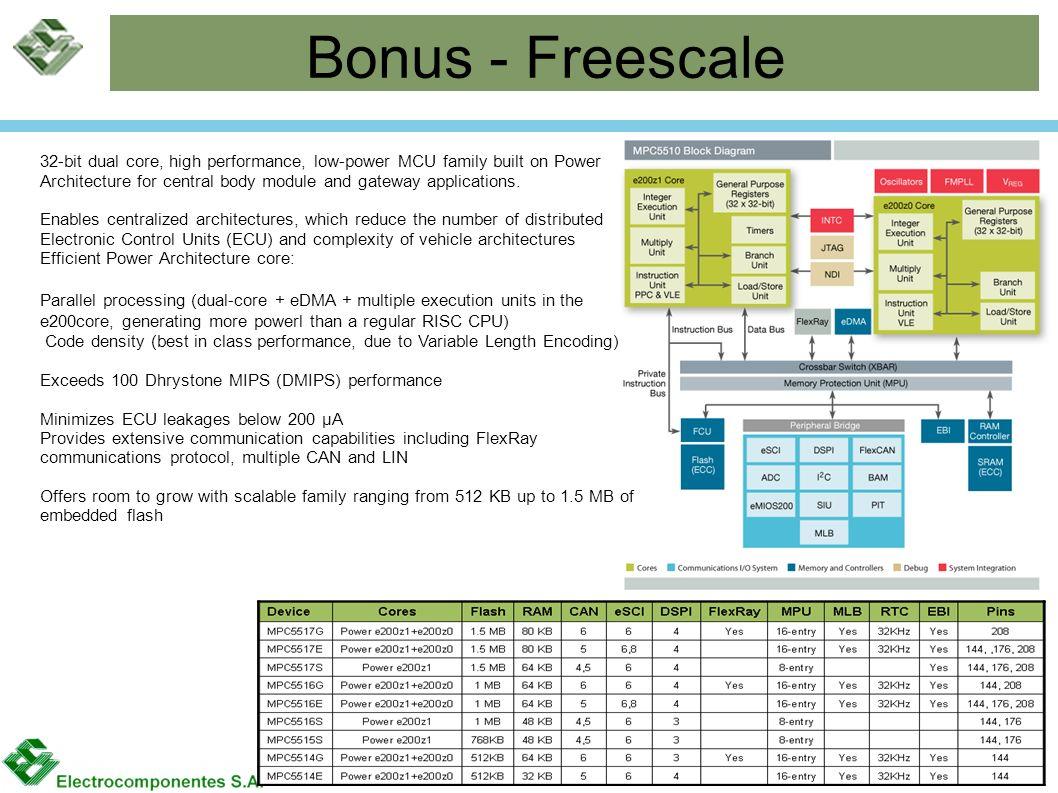 Bonus - Freescale