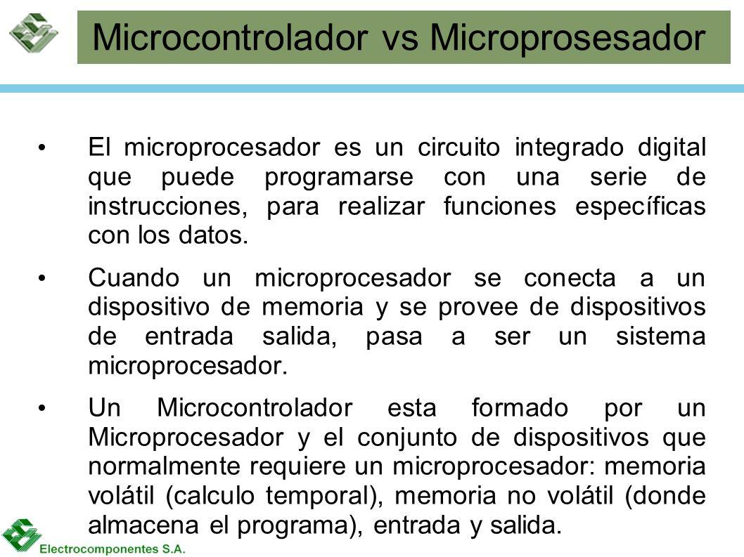 Microcontrolador vs Microprosesador