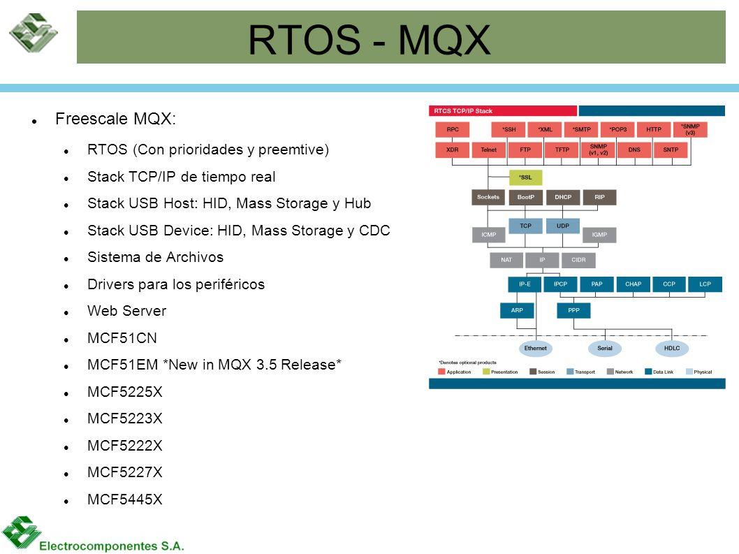 RTOS - MQX Freescale MQX: RTOS (Con prioridades y preemtive)